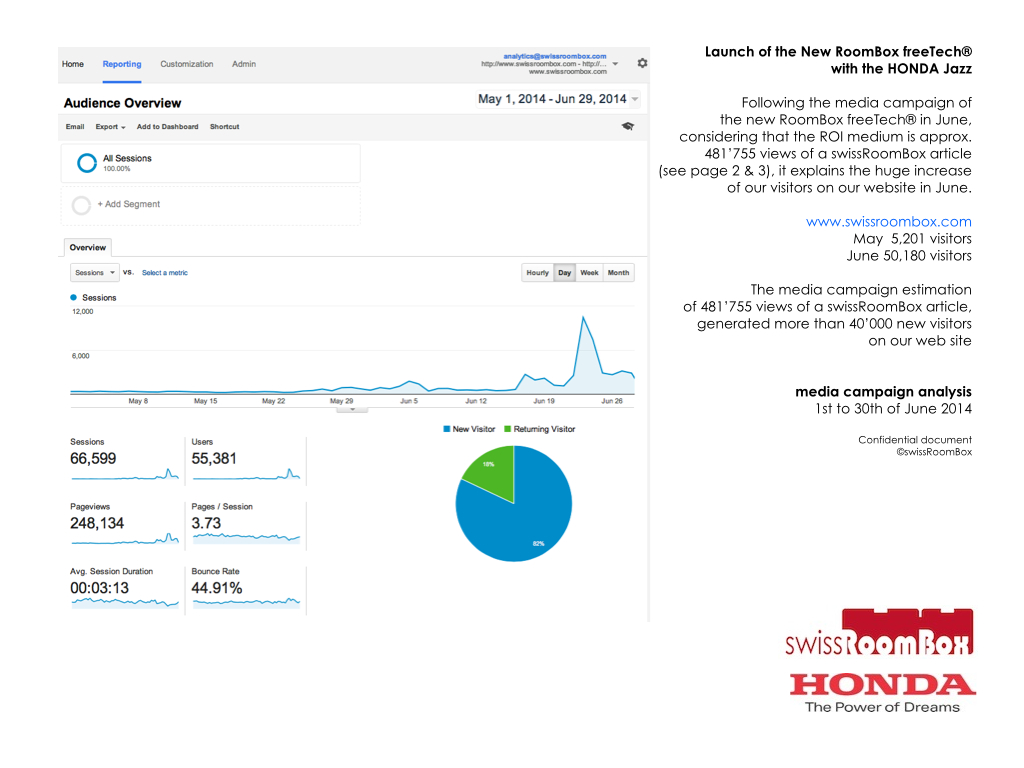 Honda sRB media.004